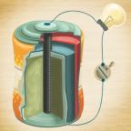 A química das pilhas e baterias