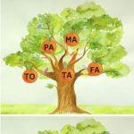 Árvore das letras