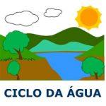 Ciclo da água I